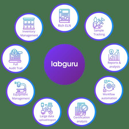 Labguru LIMS functions